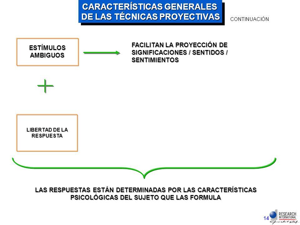CARACTERÍSTICAS GENERALES DE LAS TÉCNICAS PROYECTIVAS