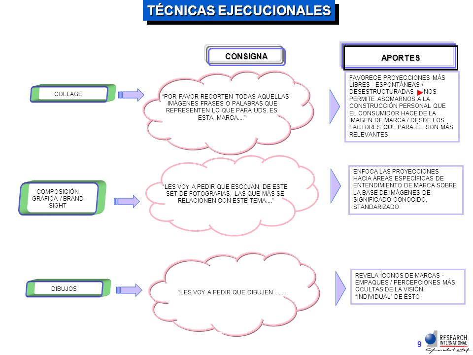 TÉCNICAS EJECUCIONALES