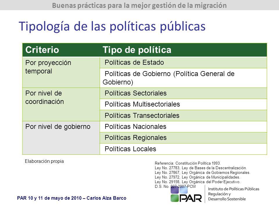 Tipología de las políticas públicas