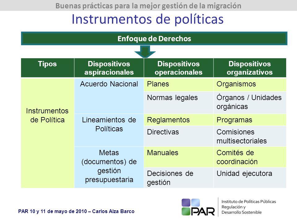 Instrumentos de políticas