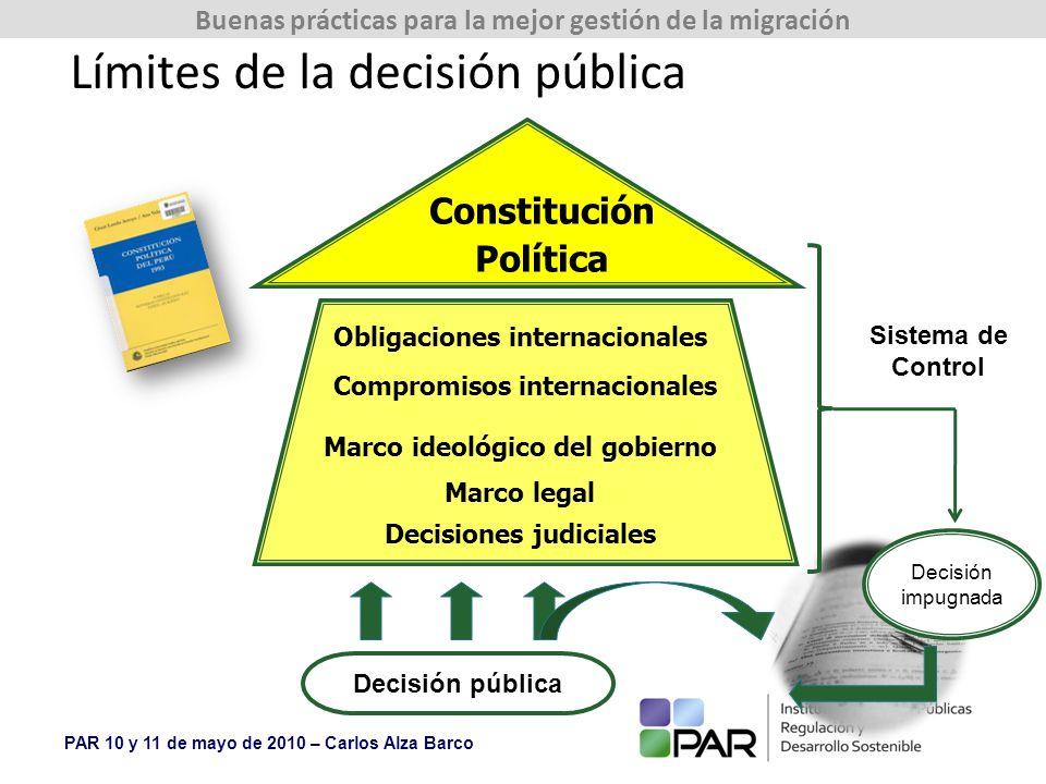 Límites de la decisión pública