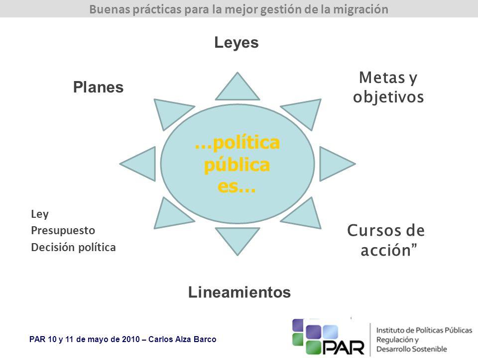 …política pública es… Leyes Metas y Planes objetivos Cursos de acción