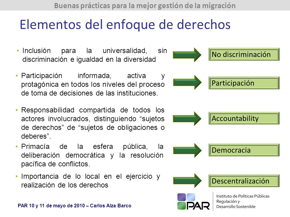 Elementos del enfoque de derechos