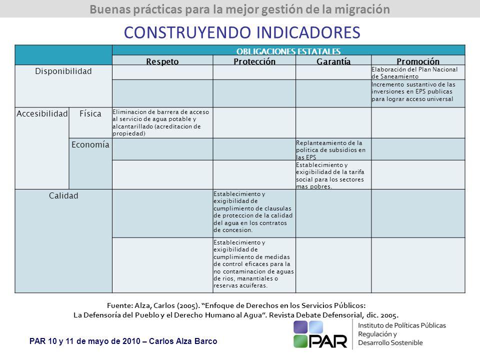 CONSTRUYENDO INDICADORES