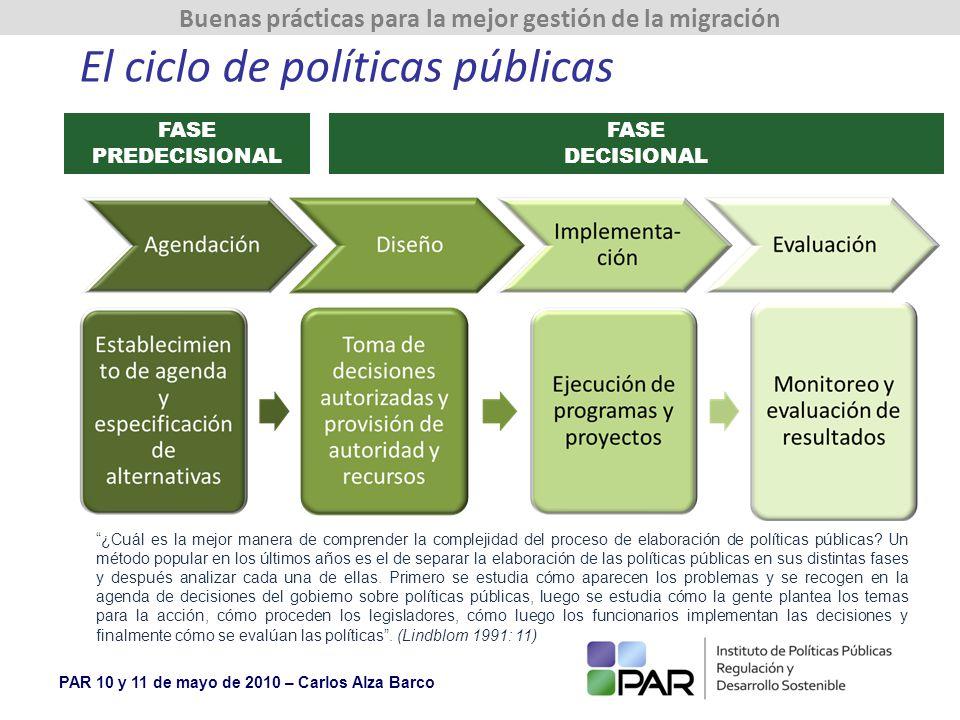El ciclo de políticas públicas