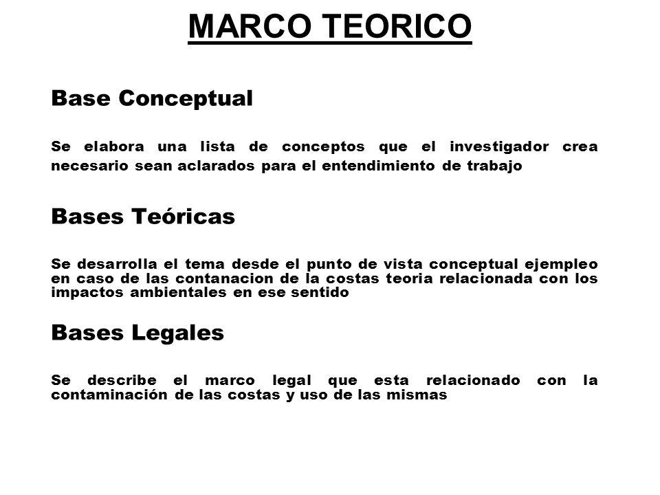 MARCO TEORICO Base Conceptual Bases Teóricas Bases Legales