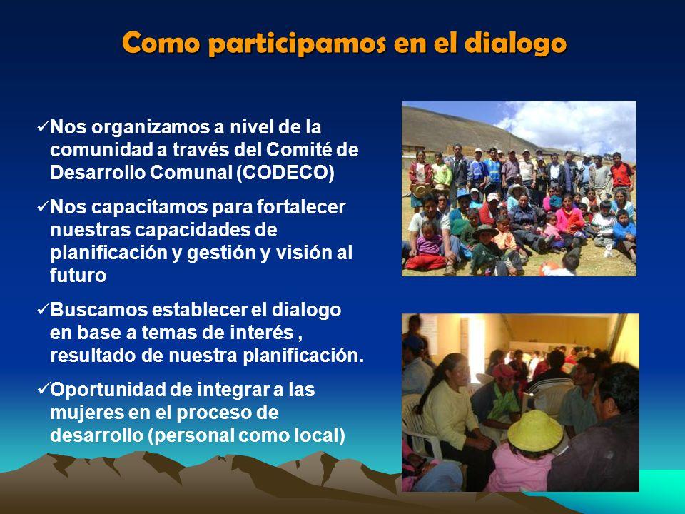 Como participamos en el dialogo