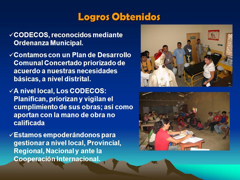 Logros Obtenidos CODECOS, reconocidos mediante Ordenanza Municipal.