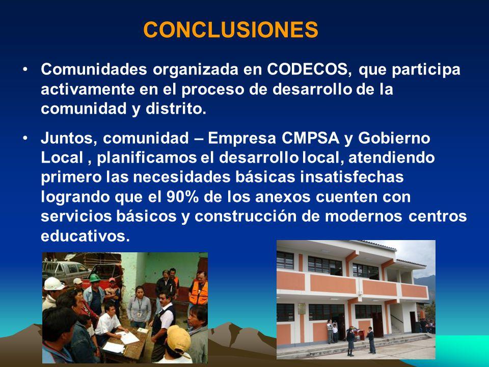 CONCLUSIONES Comunidades organizada en CODECOS, que participa activamente en el proceso de desarrollo de la comunidad y distrito.