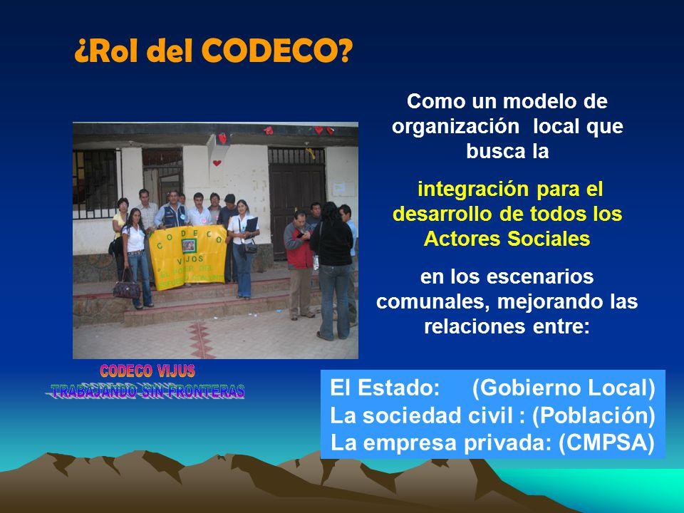¿Rol del CODECO El Estado: (Gobierno Local)