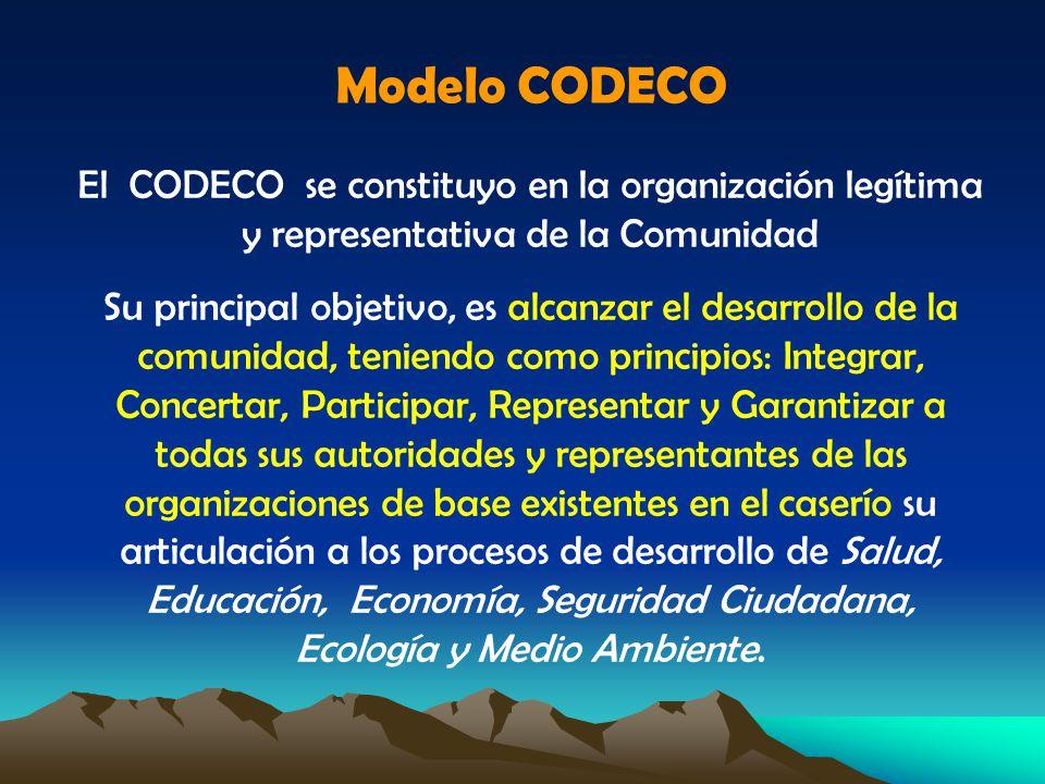 Modelo CODECO El CODECO se constituyo en la organización legítima y representativa de la Comunidad.