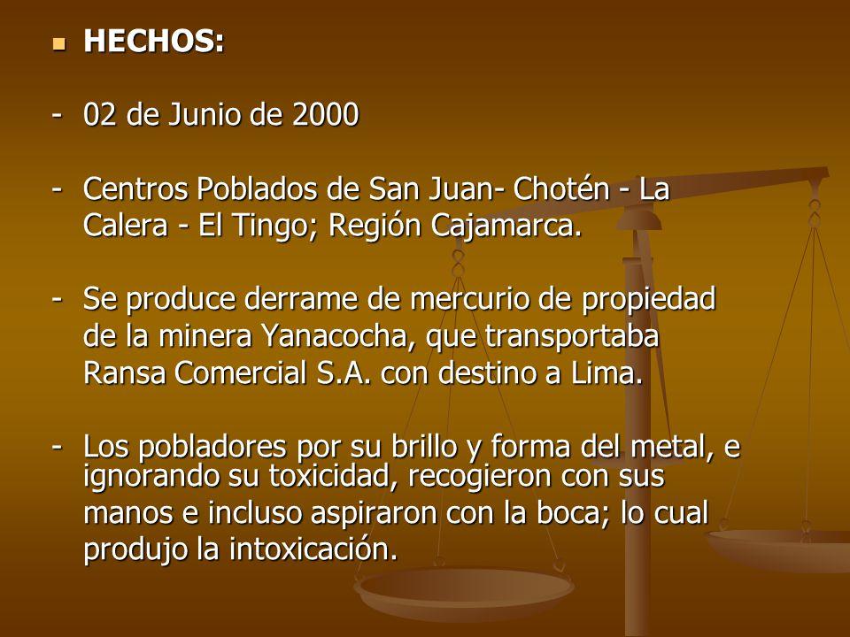 HECHOS: - 02 de Junio de 2000. - Centros Poblados de San Juan- Chotén - La. Calera - El Tingo; Región Cajamarca.