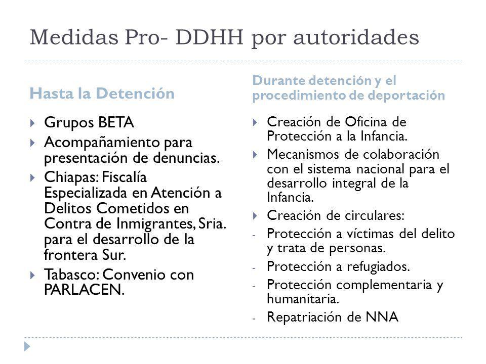 Medidas Pro- DDHH por autoridades