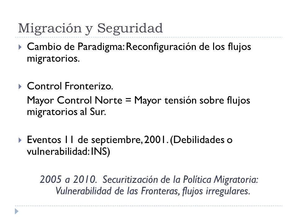Migración y Seguridad Cambio de Paradigma: Reconfiguración de los flujos migratorios. Control Fronterizo.
