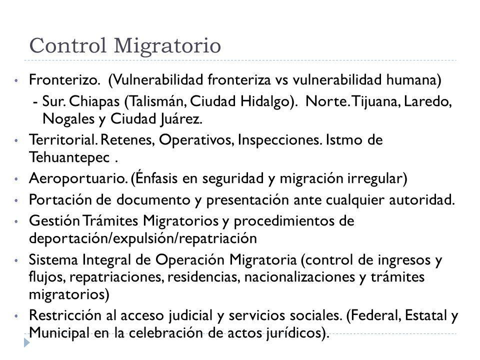 Control Migratorio Fronterizo. (Vulnerabilidad fronteriza vs vulnerabilidad humana)