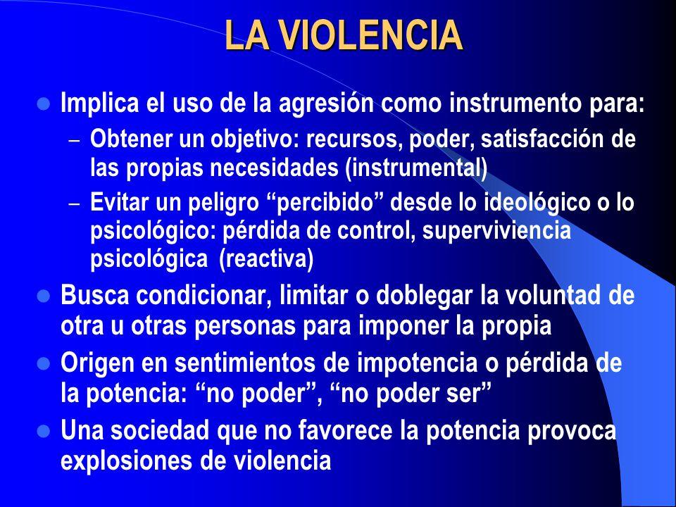 LA VIOLENCIA Implica el uso de la agresión como instrumento para: