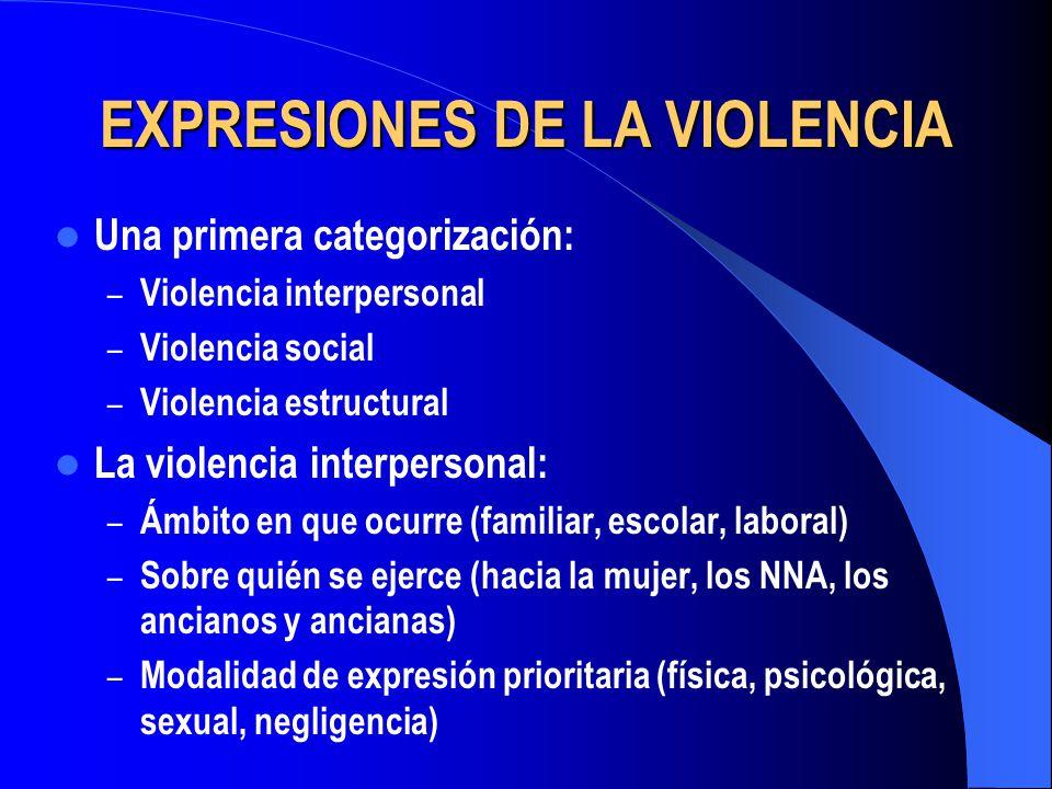 EXPRESIONES DE LA VIOLENCIA