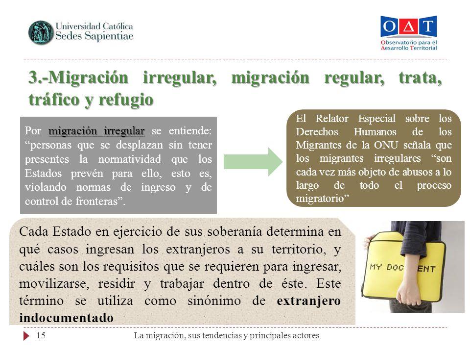 La migración, sus tendencias y principales actores