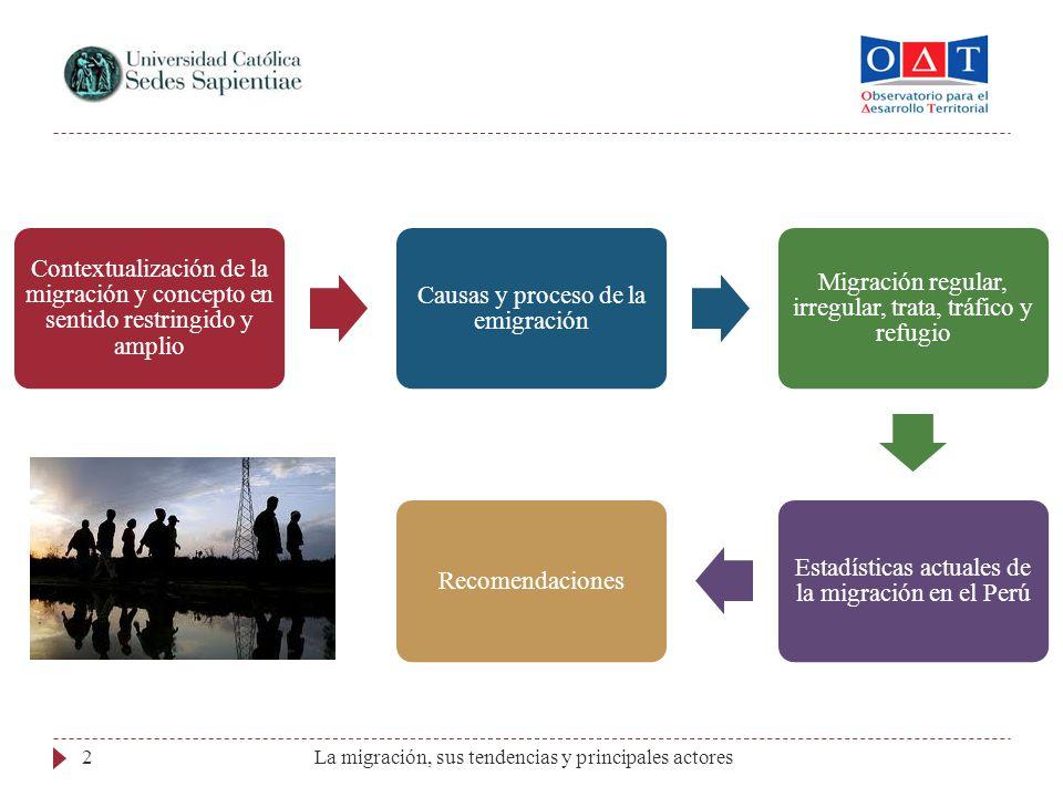 Causas y proceso de la emigración