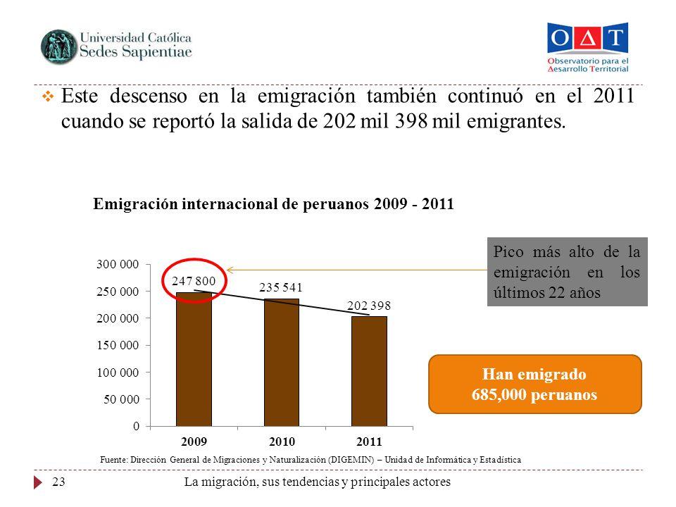 Emigración internacional de peruanos 2009 - 2011