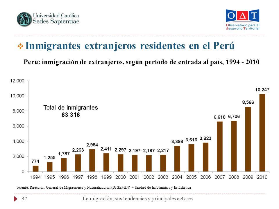 Inmigrantes extranjeros residentes en el Perú