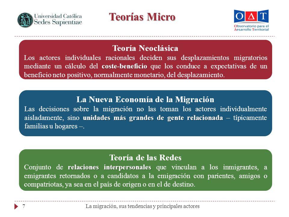 La Nueva Economía de la Migración