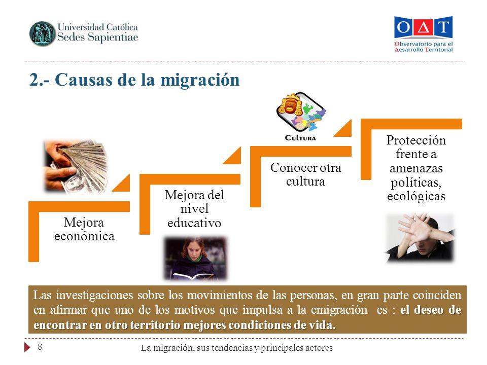 2.- Causas de la migración