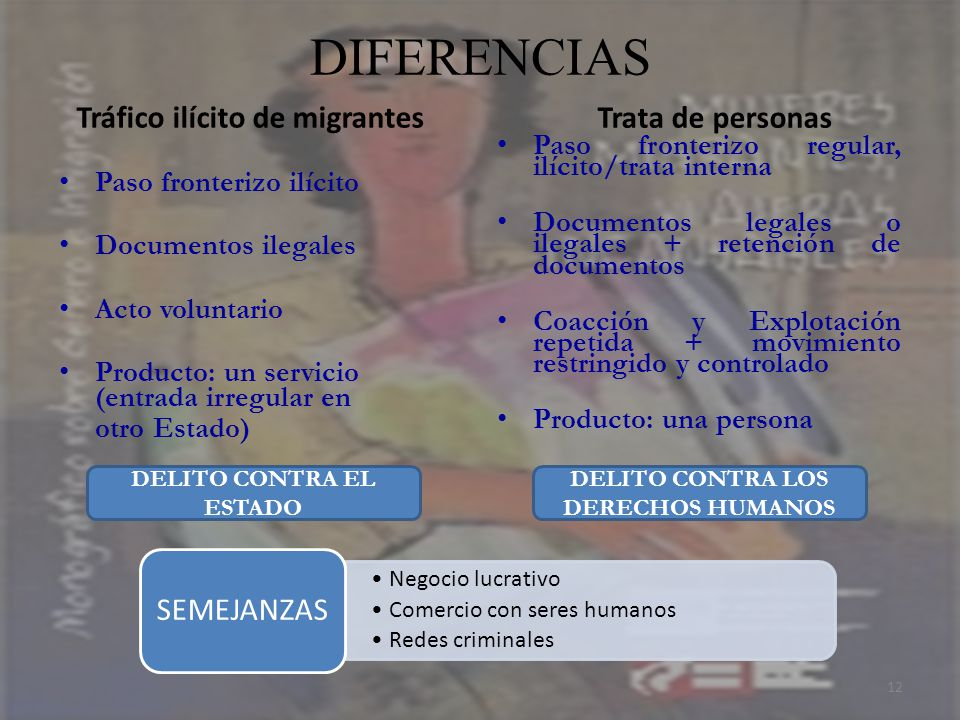 DIFERENCIAS Trata de personas Tráfico ilícito de migrantes SEMEJANZAS
