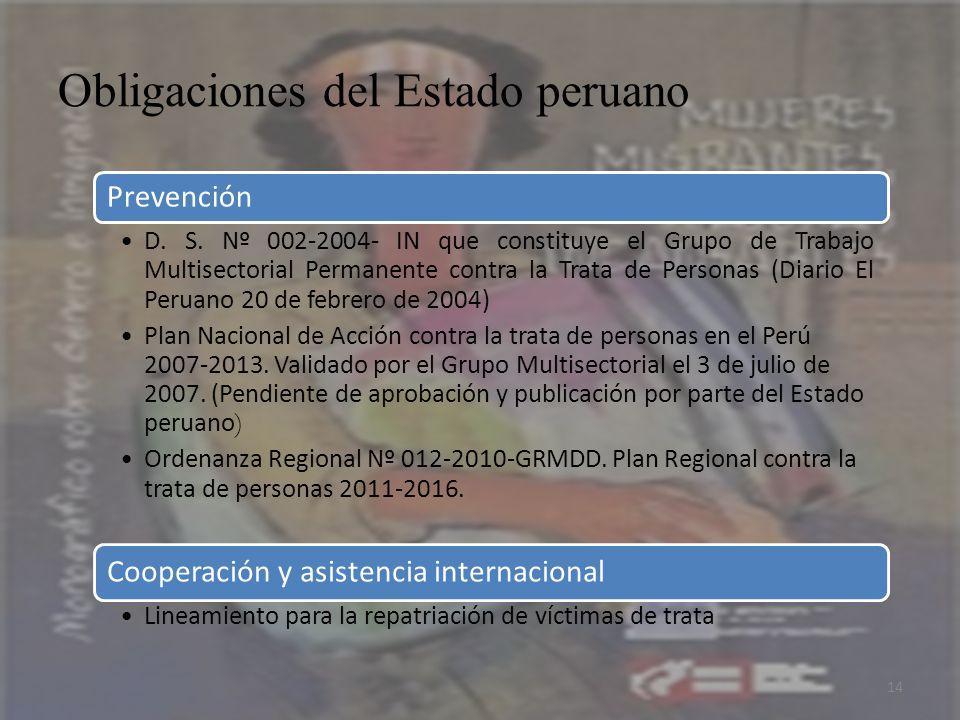 Obligaciones del Estado peruano