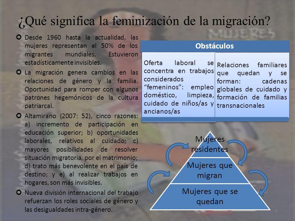¿Qué significa la feminización de la migración