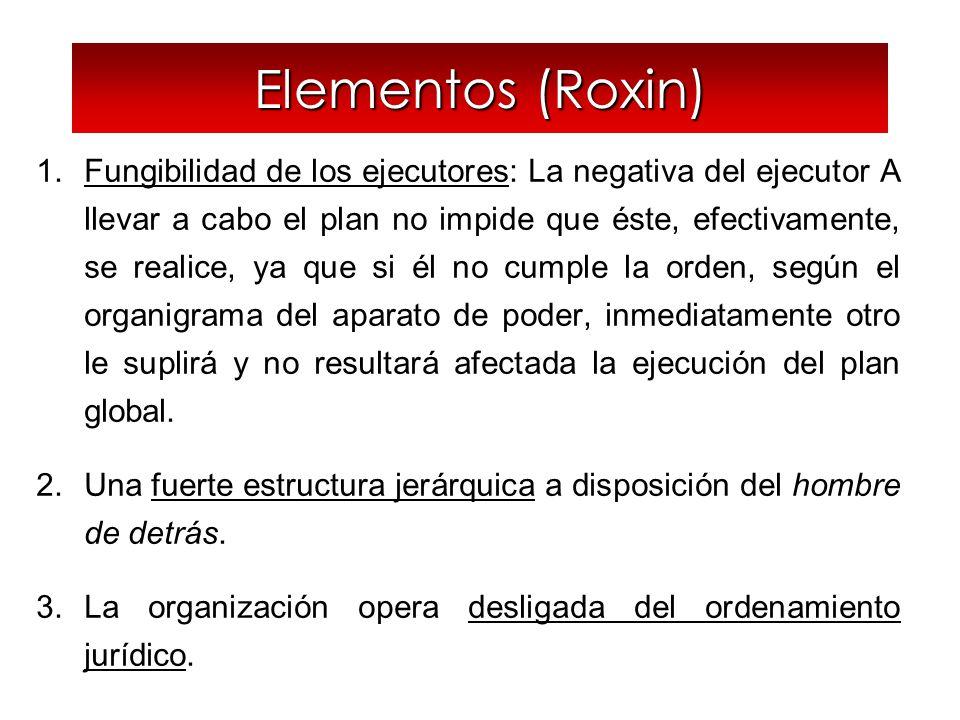 Elementos (Roxin)