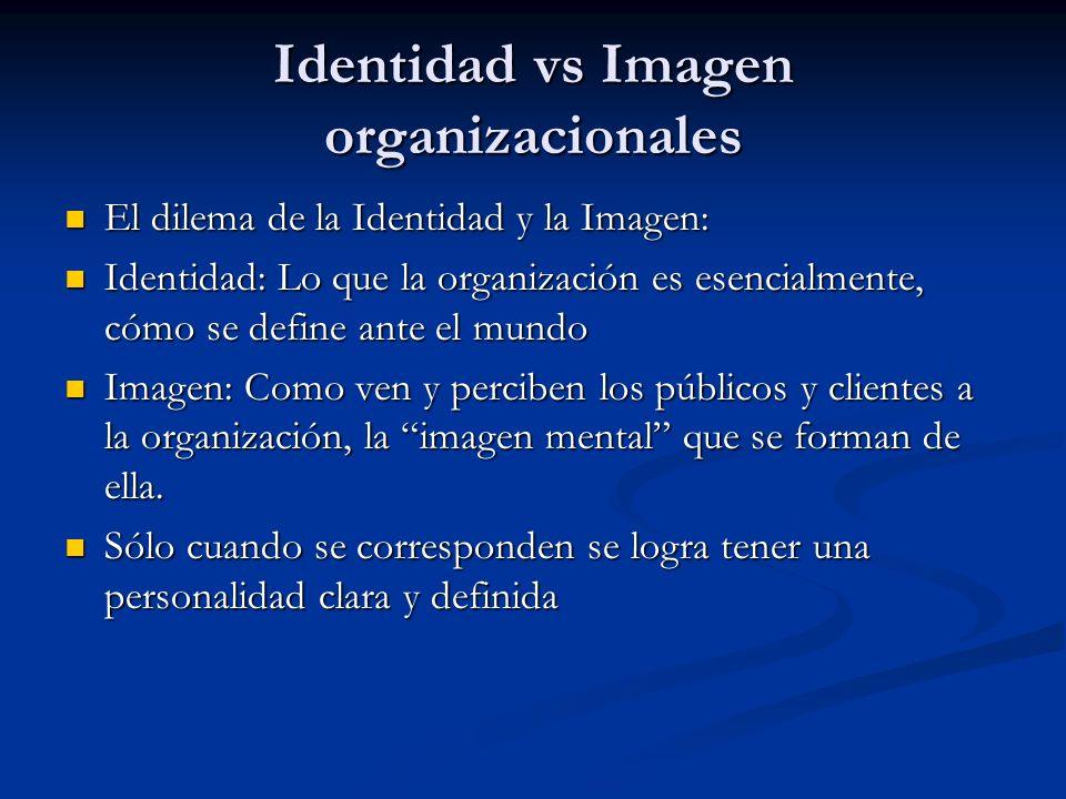 Identidad vs Imagen organizacionales