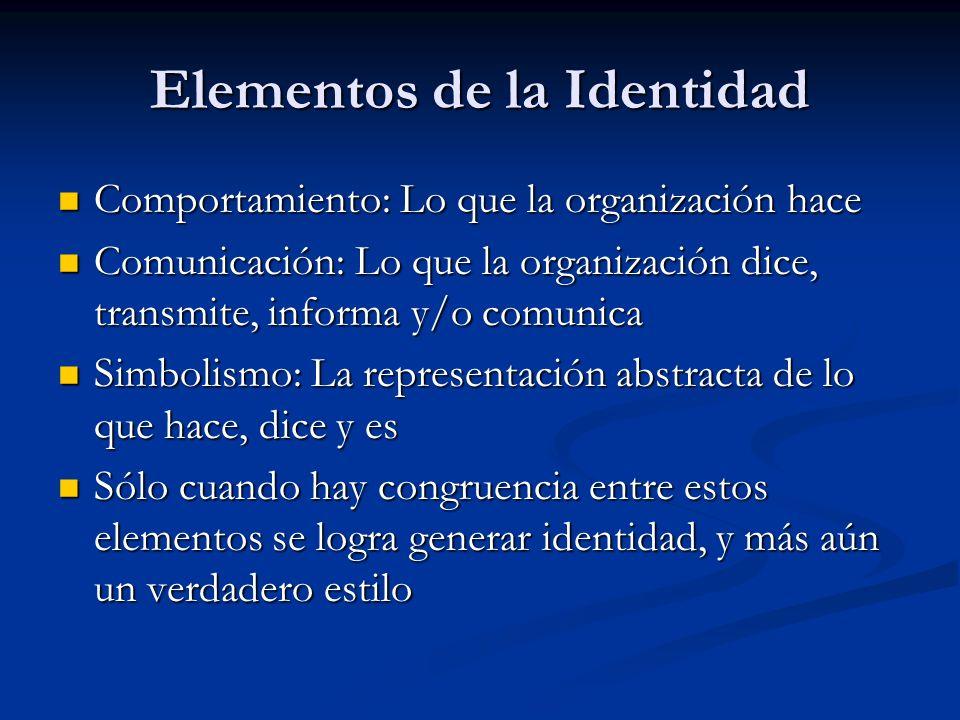 Elementos de la Identidad