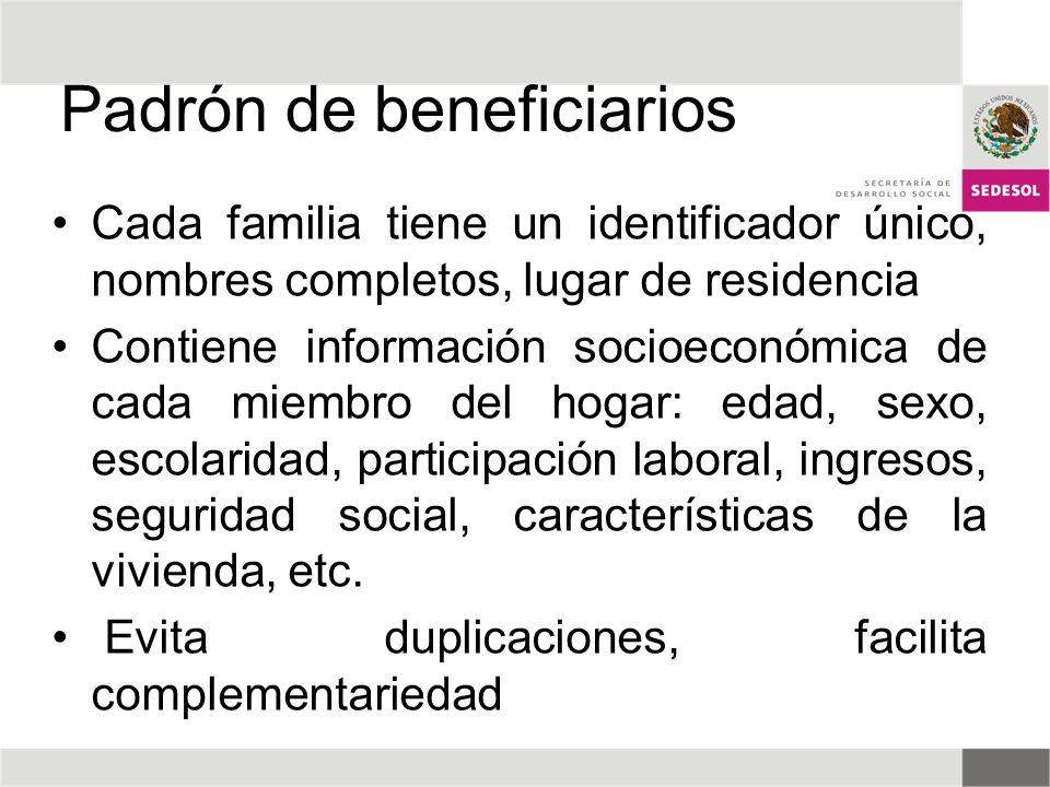Padrón de beneficiarios