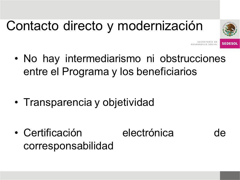Contacto directo y modernización