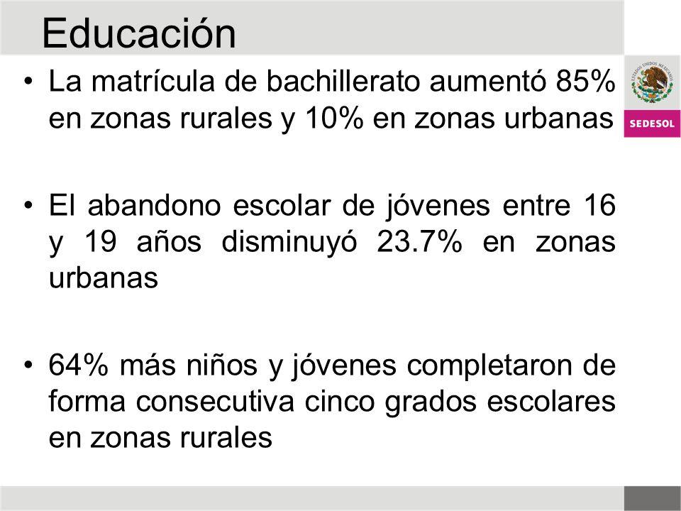 Educación La matrícula de bachillerato aumentó 85% en zonas rurales y 10% en zonas urbanas.