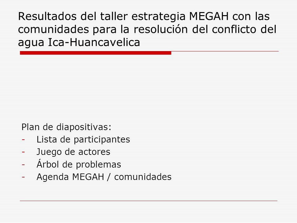 Resultados del taller estrategia MEGAH con las comunidades para la resolución del conflicto del agua Ica-Huancavelica