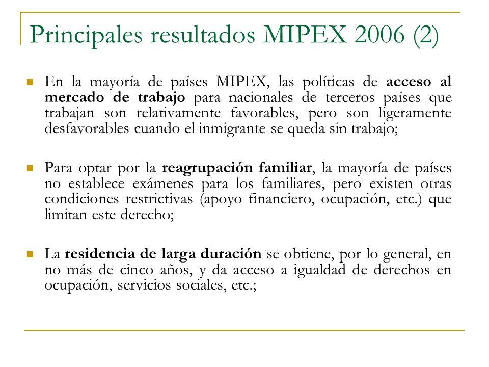 Principales resultados MIPEX 2006 (2)
