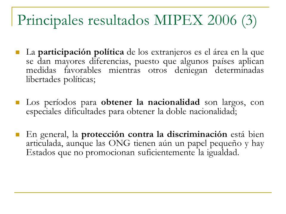 Principales resultados MIPEX 2006 (3)