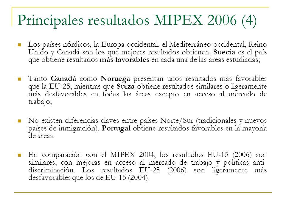 Principales resultados MIPEX 2006 (4)
