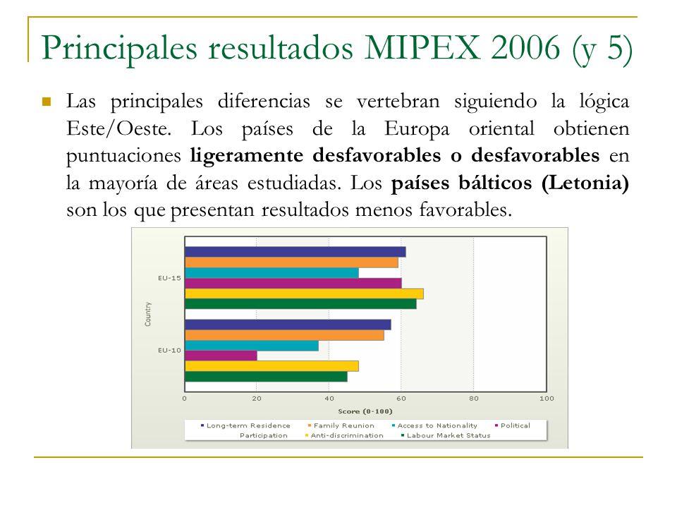 Principales resultados MIPEX 2006 (y 5)