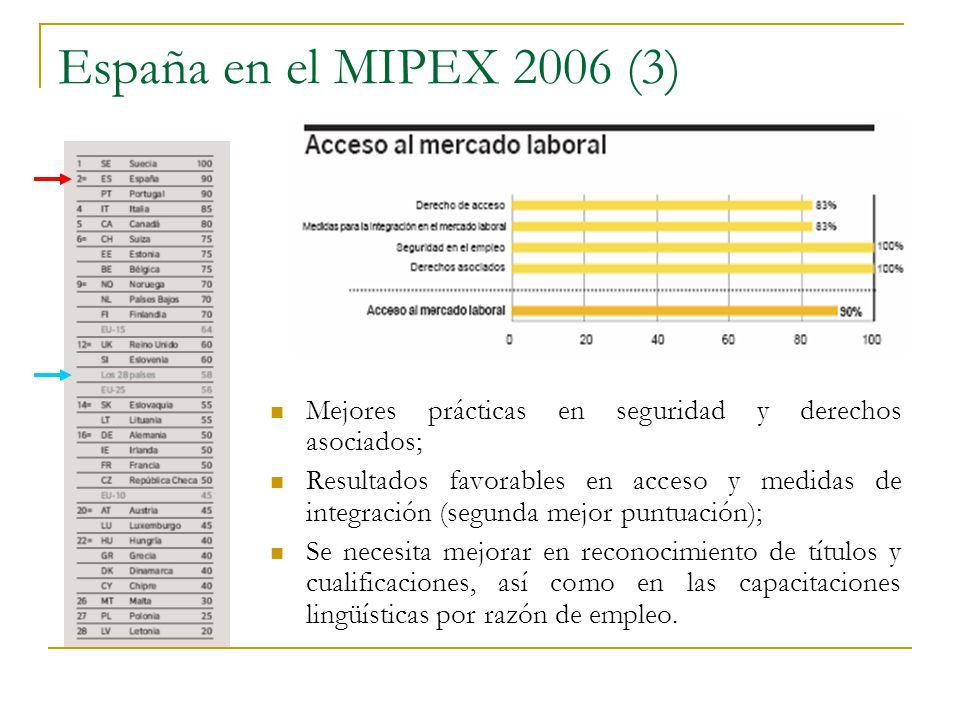 España en el MIPEX 2006 (3) Mejores prácticas en seguridad y derechos asociados;