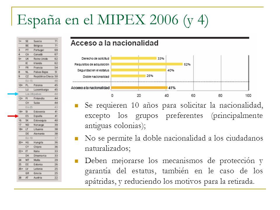 España en el MIPEX 2006 (y 4) Se requieren 10 años para solicitar la nacionalidad, excepto los grupos preferentes (principalmente antiguas colonias);
