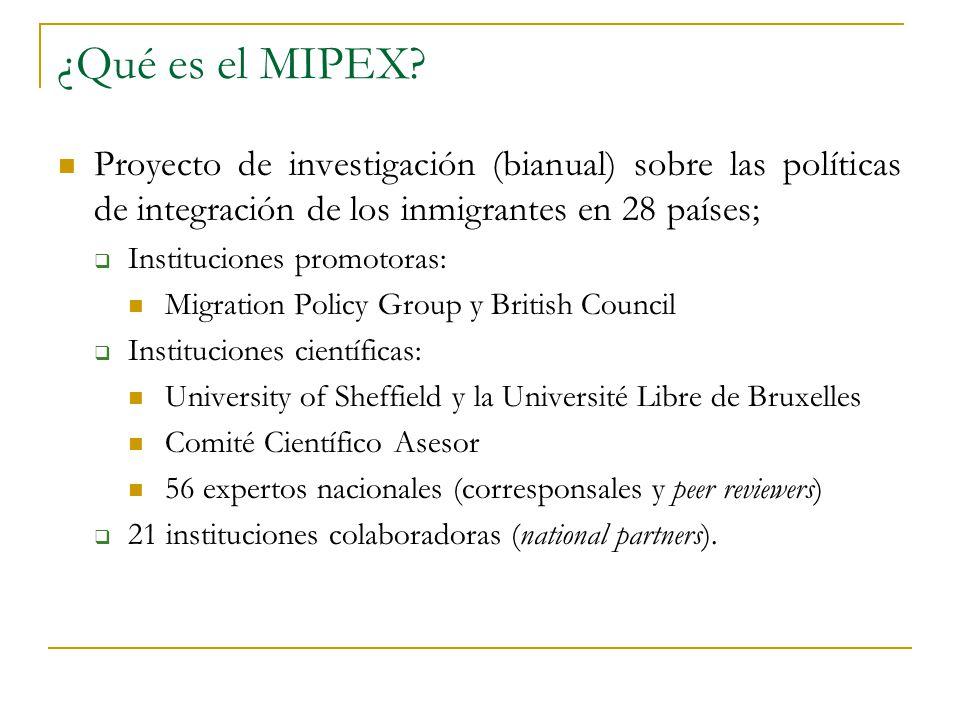 ¿Qué es el MIPEX Proyecto de investigación (bianual) sobre las políticas de integración de los inmigrantes en 28 países;