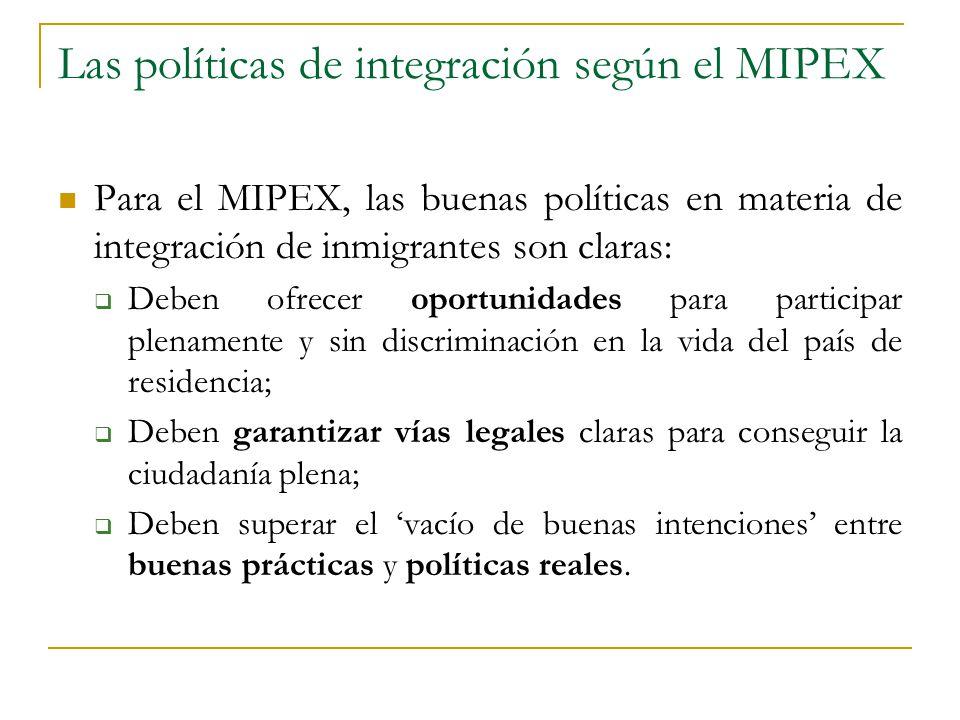 Las políticas de integración según el MIPEX