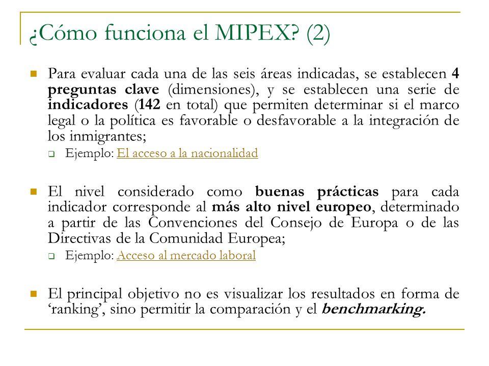 ¿Cómo funciona el MIPEX (2)