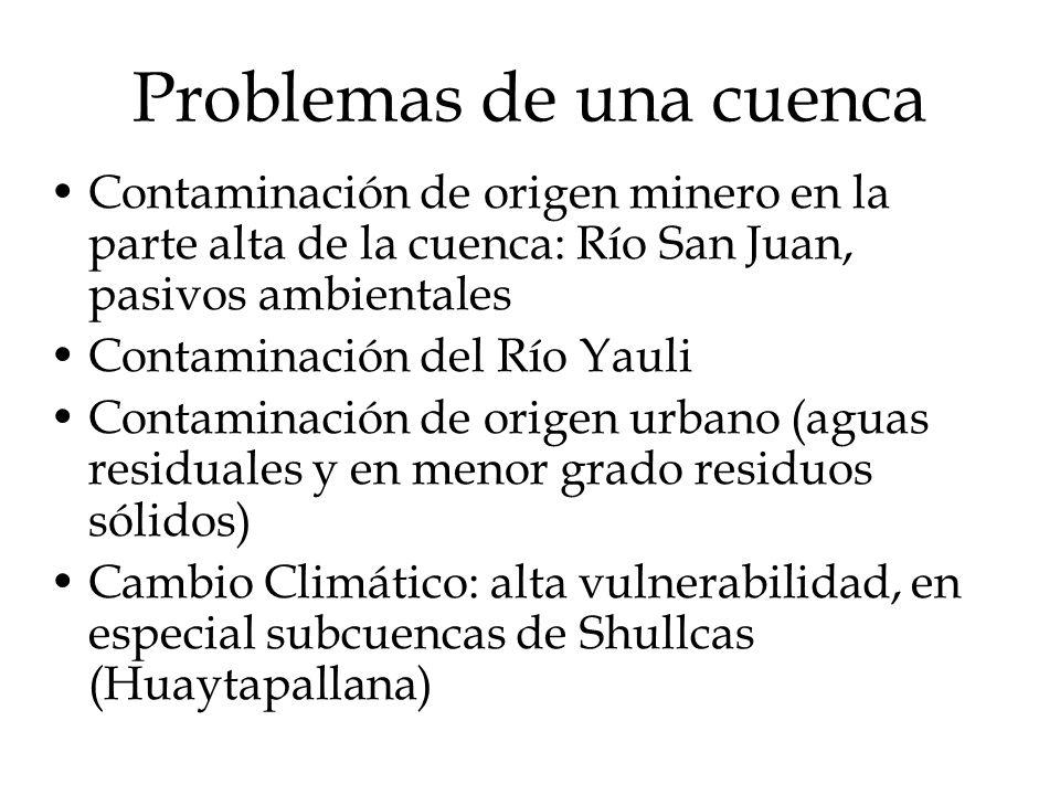 Problemas de una cuenca