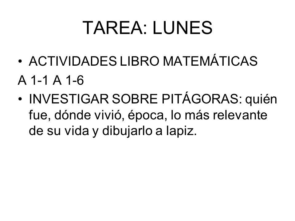TAREA: LUNES ACTIVIDADES LIBRO MATEMÁTICAS A 1-1 A 1-6