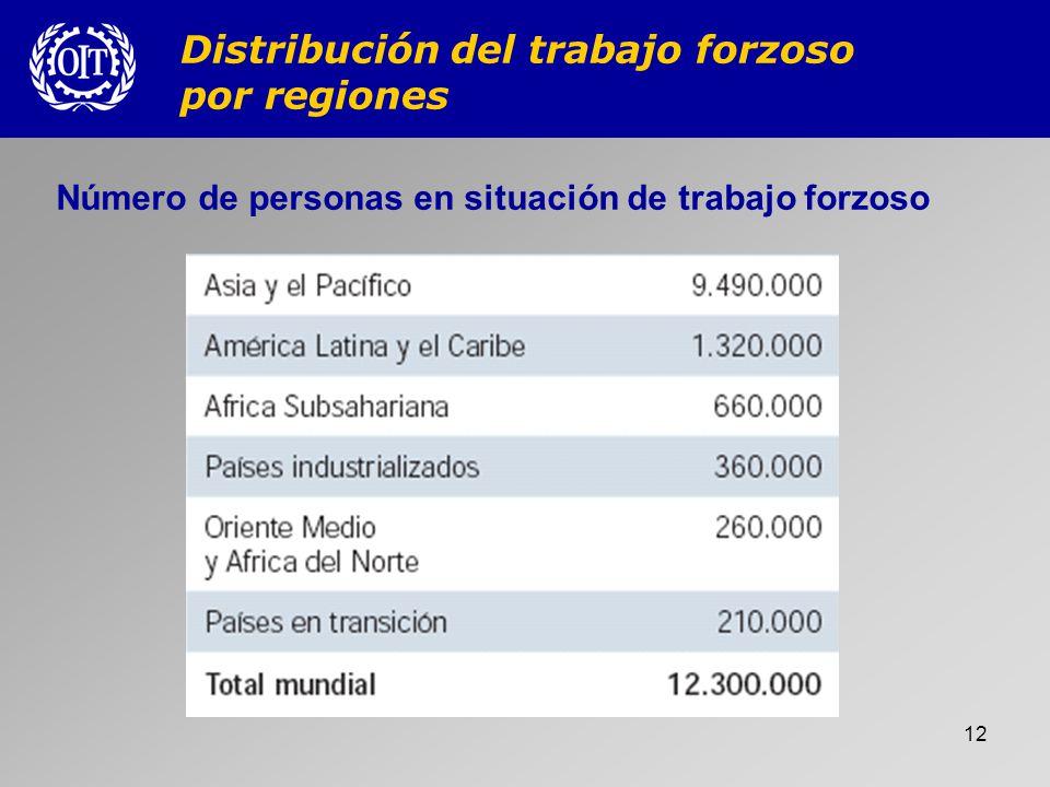 Distribución del trabajo forzoso por regiones