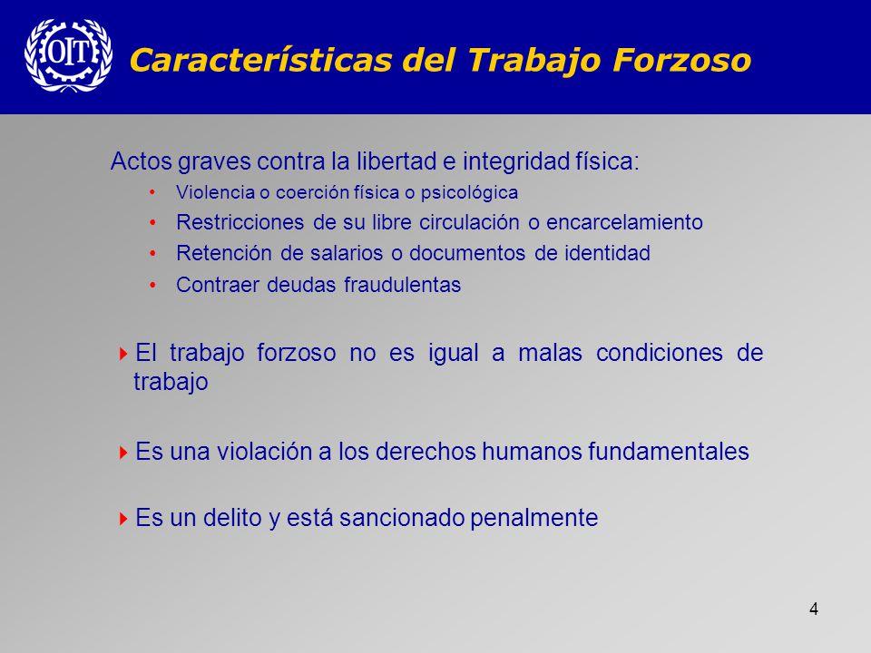 Características del Trabajo Forzoso